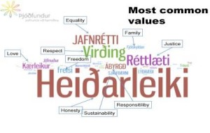 Thjodfundur Values English